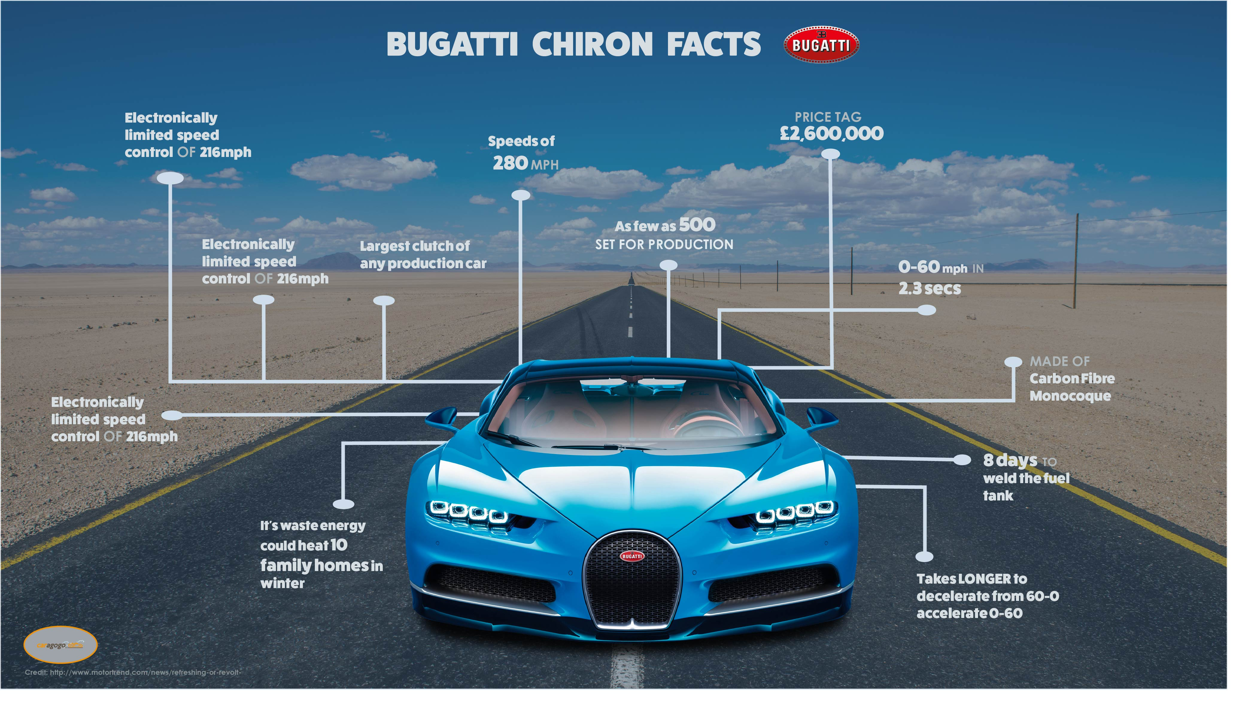 Incredible Bugatti Chiron Facts - Caragogo